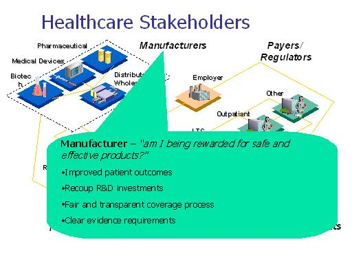 who are the stakeholders in healthcare Stakeholder views on the alabama  stakeholder views on the alabama health insurance exchange  understanding stakeholders' interests and.