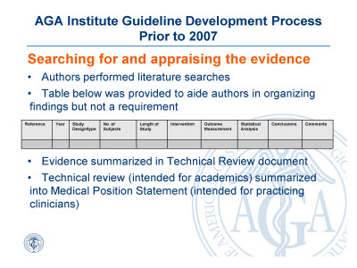 Slide 2. AGA Institute Guideline Development Process Prior to 2007: Searching for and appraising the evidence