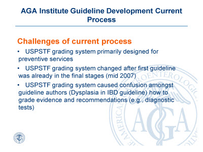 Slide 5. AGA Institute Guideline Development Current Process: Challenges of current process