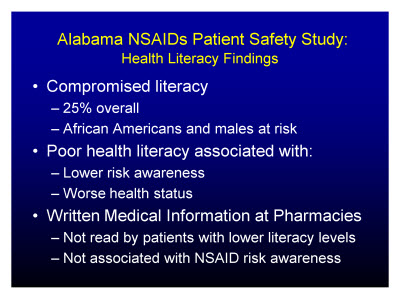 Slide 19. Alabama NSAIDs Patient Safety Study: Health Literacy Findings