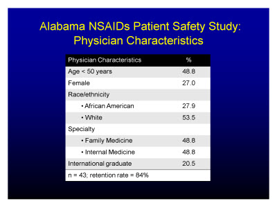 Slide 9. Alabama NSAIDs Patient Safety Study: Physician Characteristics