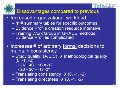 Slide 4. Disadvantages compared to previous