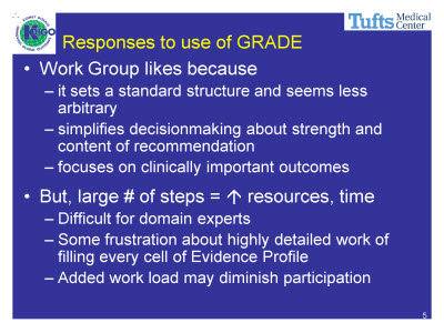 Slide 5. Responses to use of GRADE