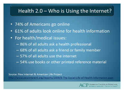 Slide 11. Health 2.0 - Who is Using the Internet?