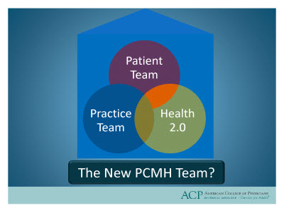 Slide 13. The New PCMH Team?
