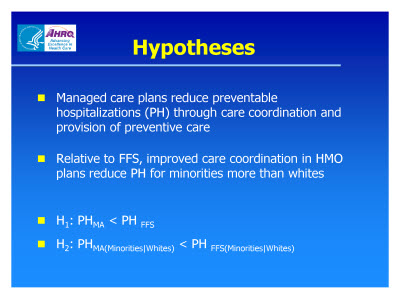 Slide 4. Hypotheses