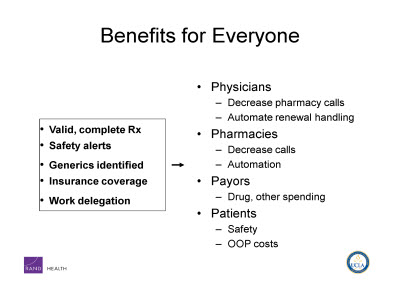 Slide 3. Benefits for Everyone