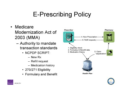 Slide 4. E-Prescribing Policy
