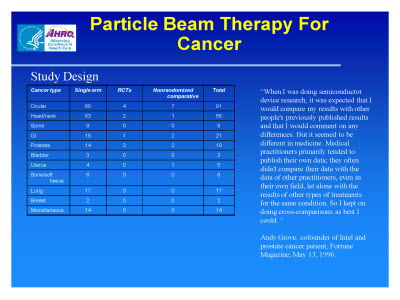 Slide 11. Particle Beam Therapy For Cancer