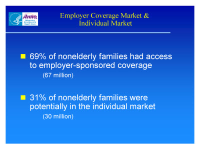 Slide 11. Employer Coverage Market and Individual Market