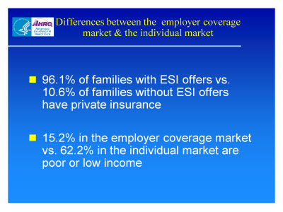 Slide 12. Differences Between the Employer Coverage Market and the Individual Market