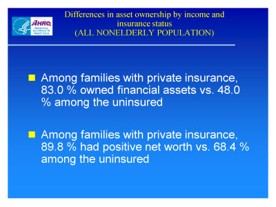 Slide 18. Differences in Asset Ownership by Income and Insurance Status (ALL NONELDERLY POPULATION)