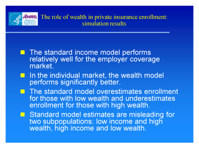 Slide 23. The Role of Wealth in Private Insurance Enrollment: Simulation Results
