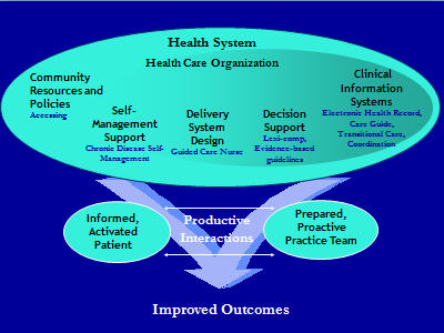 Slide 11. Image about improved outcomes