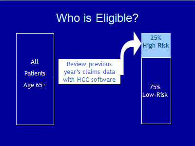 Slide 12. Who is Eligible?