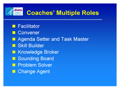 Slide 3. Coaches' Multiple Roles