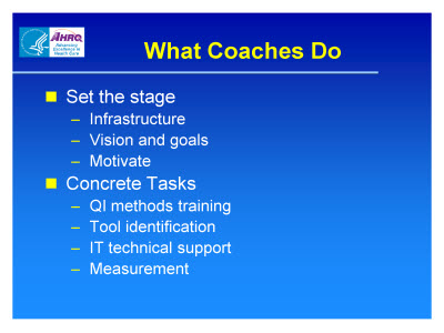 Slide 4. What Coaches Do