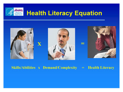Slide 3. Health Literacy Equation. Text Description is below the image.