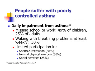Slide 3. People suffer with poorly controlled asthma