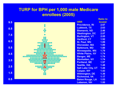 Slide 12. TURP for BPH per 1,000 male Medicare enrollees (2005)