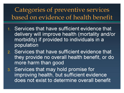 Slide 3. Categories of preventive services based on evidence of health benefit
