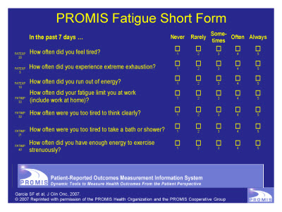 Slide 24. PROMIS Fatigue Short Form