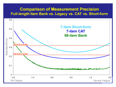 Slide 25. Comparison of Measurement Precision