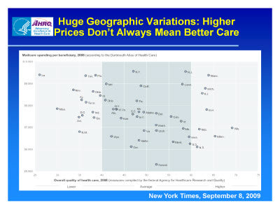 Slide 3. Huge Geographic Variations: Higher Prices Don't Always Mean Better Care