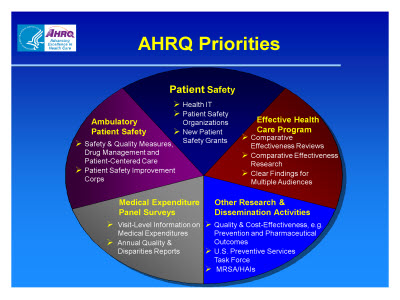 Slide 5. AHRQ Priorities