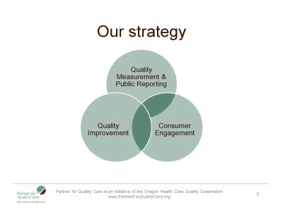 Slide 3. Our strategy