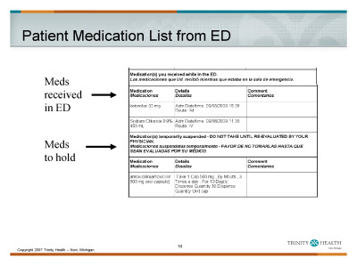 Slide 16. Patient Medication List from ED