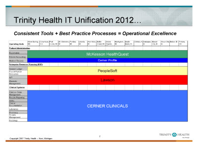 Slide 7. Trinity Health IT Unification 2012 . . .