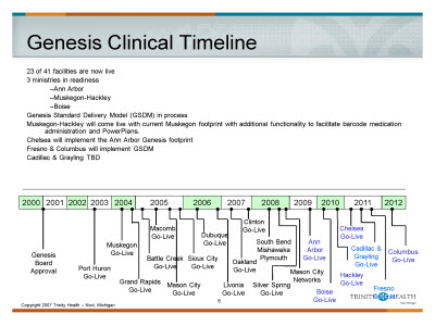 Slide 8. Genesis Clinical Timeline