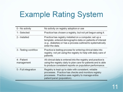 Slide 11. Example Rating System