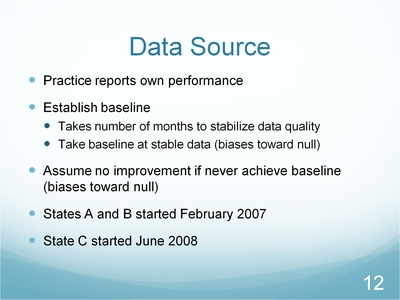 Slide 12. Data Source