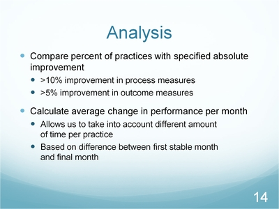 Slide 14. Analysis