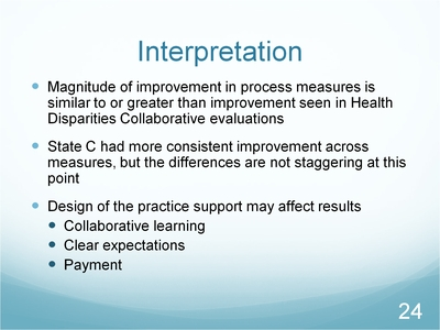Slide 24. Interpretation