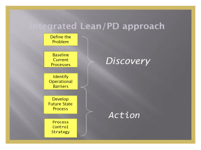 Slide 17. Integrated Lean/PD approach