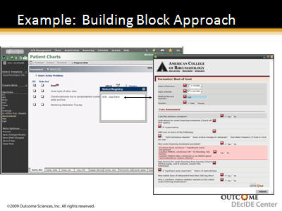 Slide 10. Image showing an example of the Building-Block Approach