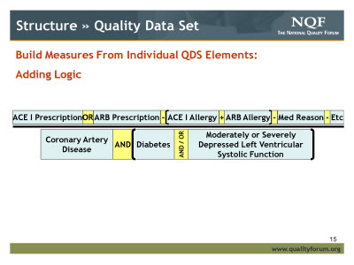 Slide 15. Structure » Quality Data Set