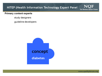 Slide 4. HITEP (Health Information Technology Expert Panel): Primary content experts