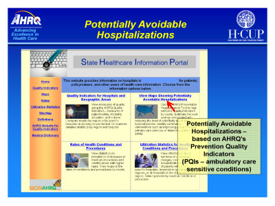 Slide 13. Potentially Avoidable Hospitalizations