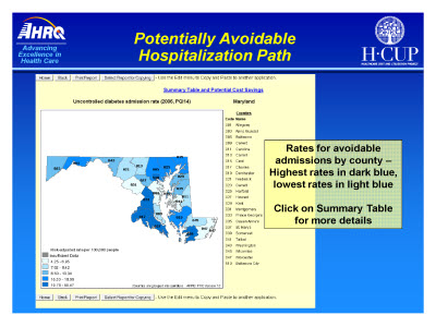 Slide 14. Potentially Avoidable Hospitalization Path