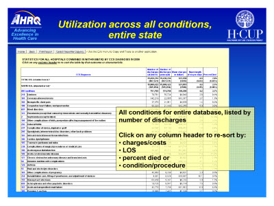 Slide 22. Utilization across all conditions, entire state