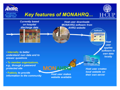 Slide 5. Key features of MONAHRQ . . .