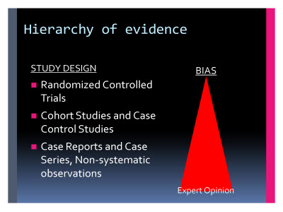 Slide  15. Hierarchy of evidence