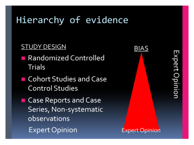 Slide  18. Hierarchy of evidence