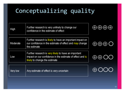Slide  52. Conceptualizing quality