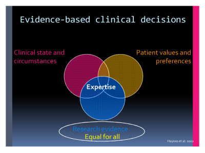 Slide  6. Evidence-based clinical decisions