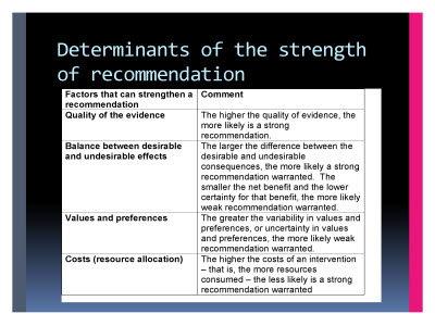Slide  82. Determinants of the strength of recommendation